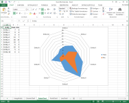 Tcl generated Excel sheets